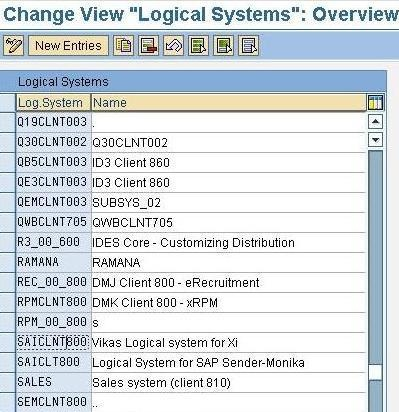 how to get customer list in sap