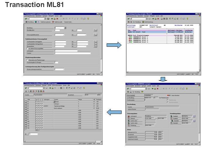 Service Entry Sheet - ERP SCM - SCN Wiki