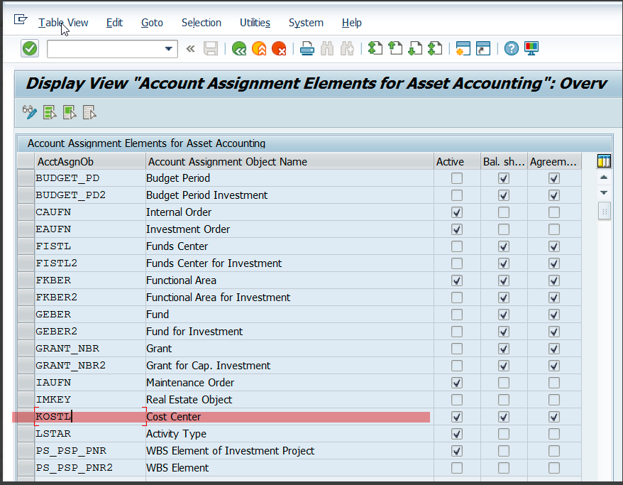 check assignment of accounting principle to ledger group The director of finance at sony electronics, dale sanford, takes a detailed look at all of the guiding principles on cost centers in the general ledger.