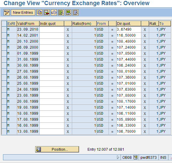 Currency exchange wiki
