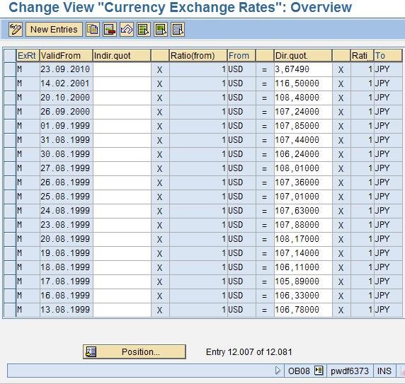 Exchange rates wiki