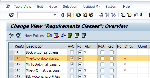 Sap Wm Tables Mysapwiki Sap Sd Tables Understanding Sap