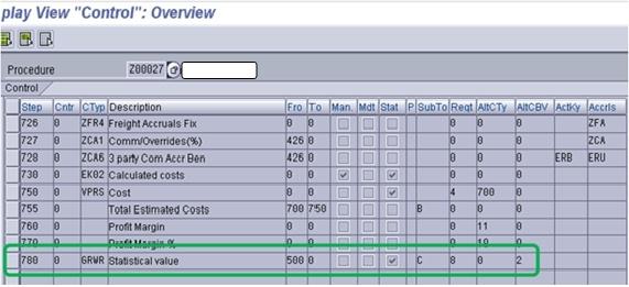 SAP Module List, Overview of SAP Modules
