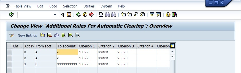 Automatic Clearing Of Open Items F SAPF And SAPFE ERP - Invoice magyarul