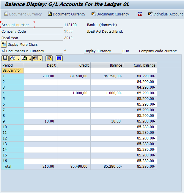 Difference Between Totals And Line Items After Archiving