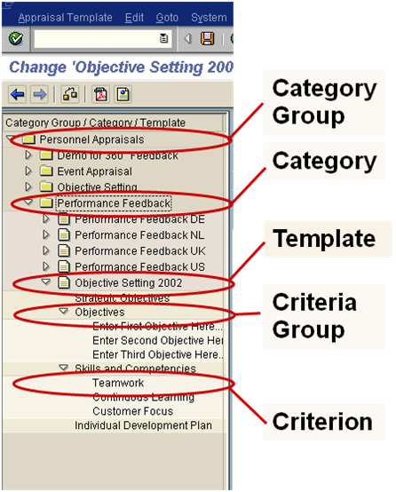 Appraisals Catalog Phap Catalog Erp Human Capital