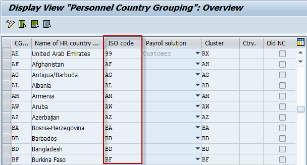 Wage Type Text Table In Sap