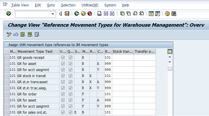 Determining the Warehouse Management movement type during