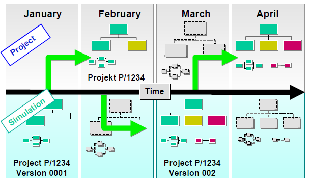 Project Management with SAP Project System.pdf