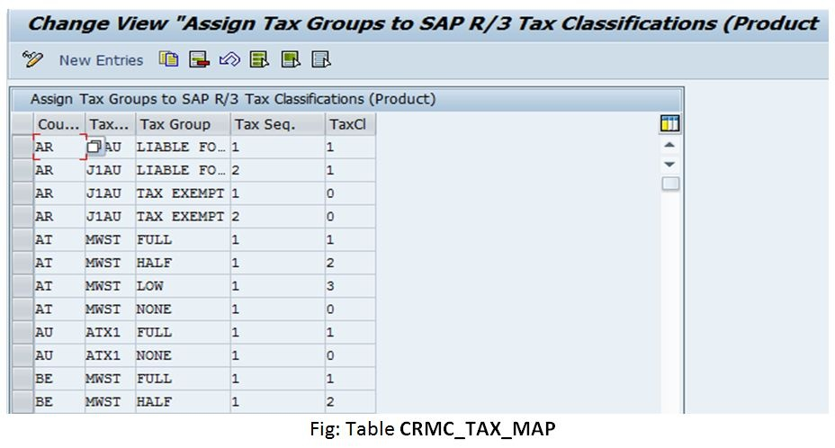TAX Classifications and Tax Mapping between ECC and CRM