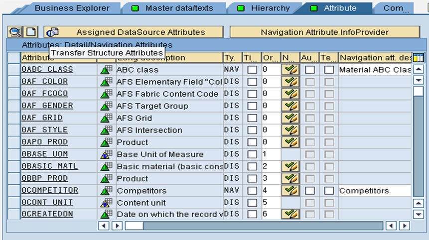 Adding and Changing Attributes in an Infoobject - SAP NetWeaver