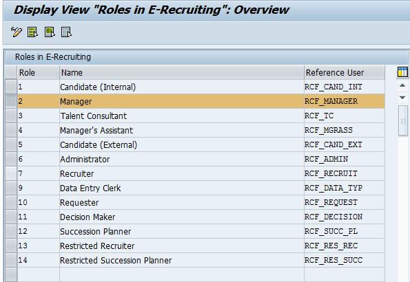 Assign recruitment