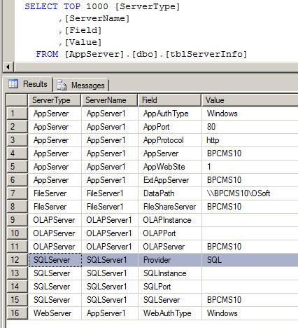 Creating a custom OLEDB Provider string for BPC - Enterprise
