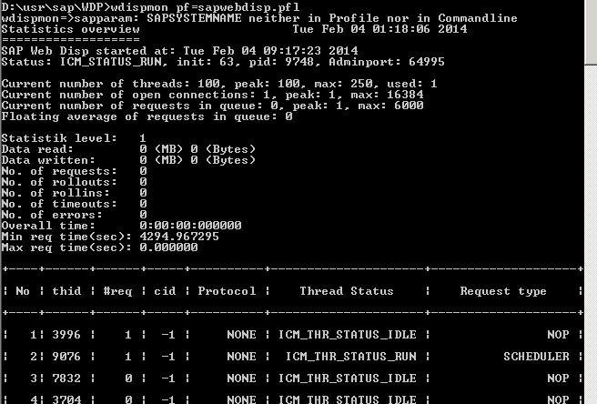 Change Sap Web Dispatcher Profile Parameter Dynamically