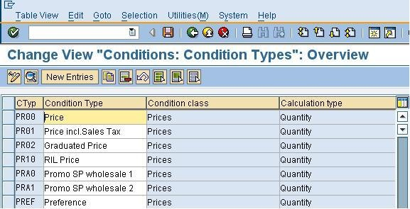 Basics of Pricing and Conditions - CRM - SCN Wiki