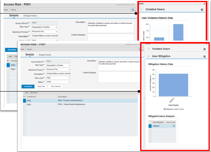 Using Tcode Sm59 Create Logical Connector Note Can Be Created From Spro Sap Customizing Implementation Governance