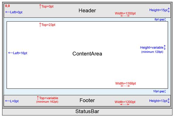 sap screen personas configuration guide