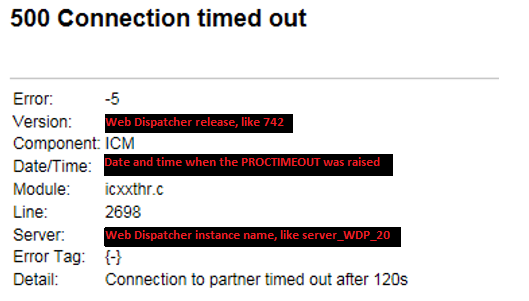 Web Dispatcher and ICM timeout settings - Application Server