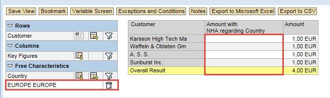 Exception Aggregations NGA and NHA - SAP NetWeaver Business