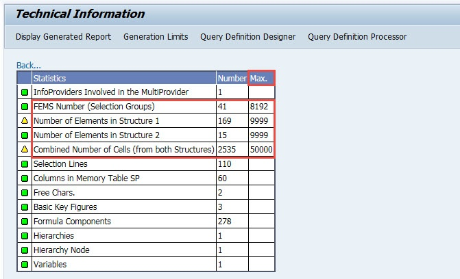 Query Definition Limits - SAP NetWeaver Business Warehouse