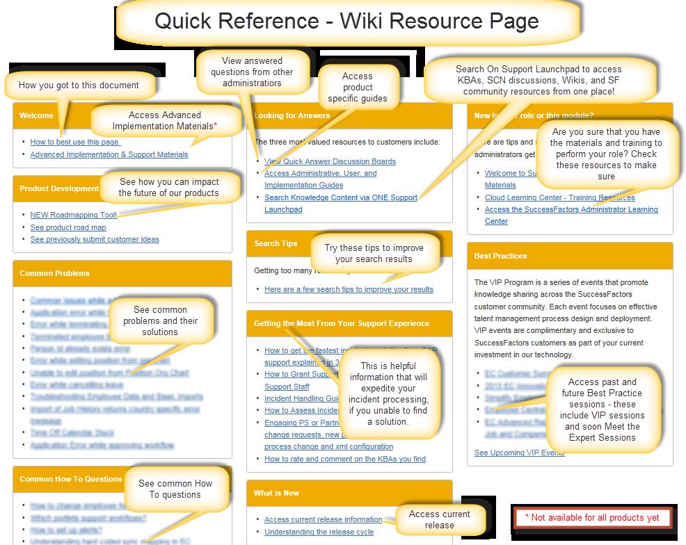 SAP SuccessFactors Performance Management – Wiki Resource Page