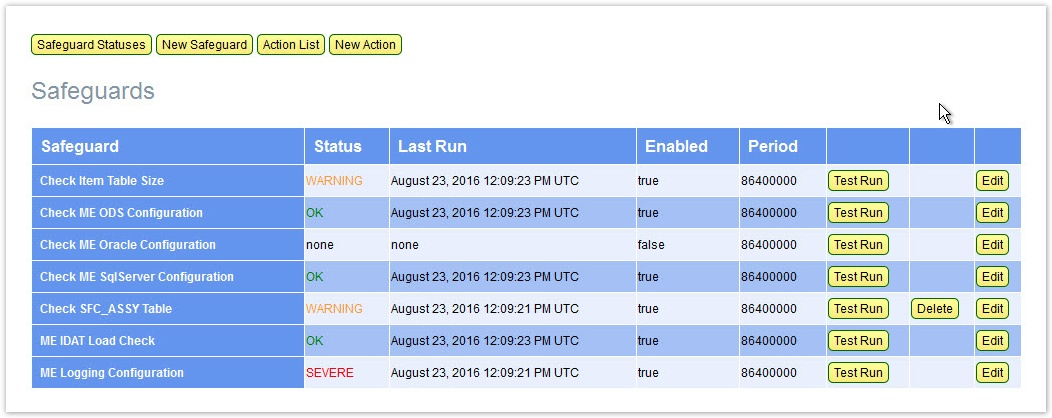 Safeguards - SAP Manufacturing Execution (ME) - SCN Wiki