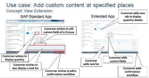 SAP Fiori - Extensibility - SAP Fiori - SCN Wiki