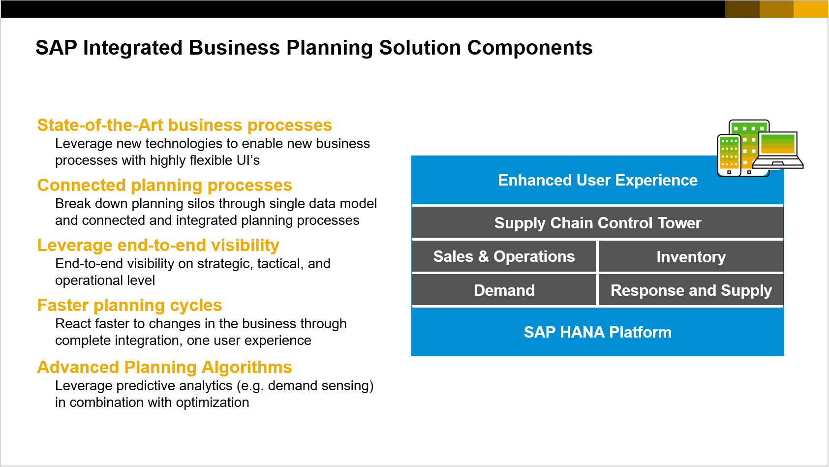Getting started: SAP Integrated Business Planning - Supply Chain