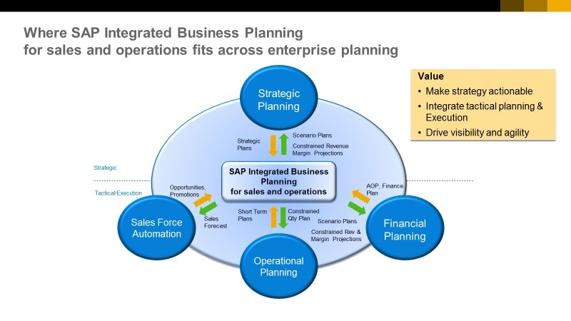 business plan operations plan