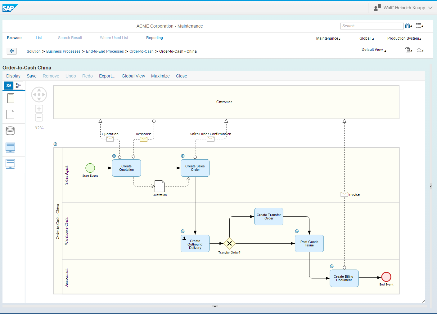 Process Modeling - Solution Manager