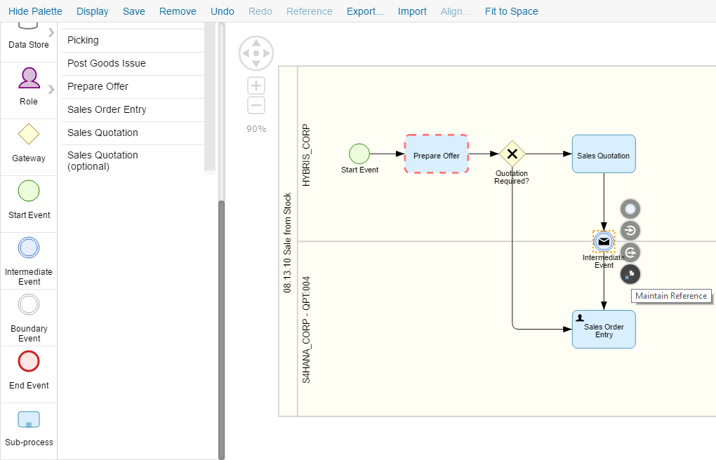 Collaboration and process diagrams solution manager scn wiki for details on interfaces and interface diagrams please see here ccuart Image collections