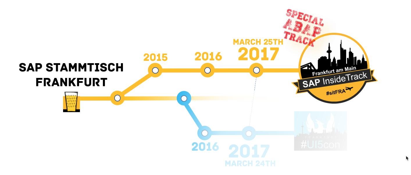 SAP Inside Track 2017 Frankfurt a M  (Germany) #sitFRA - SAP