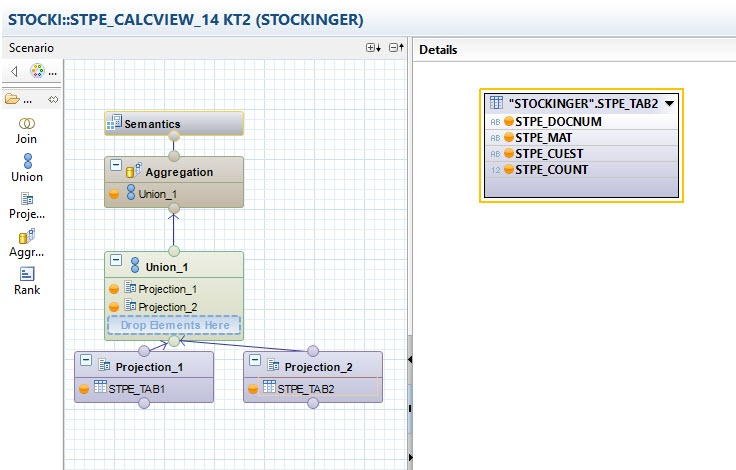 HCPR based on Hana View with Pruning Table - SAP NetWeaver