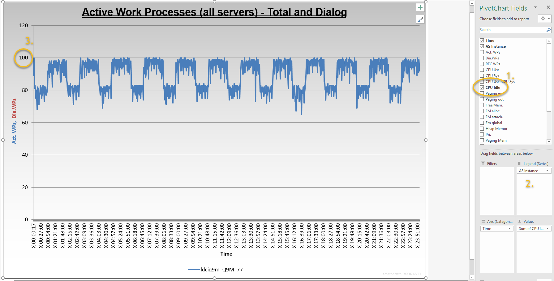 Hardware Performance - Cross Platform Performance - SCN Wiki
