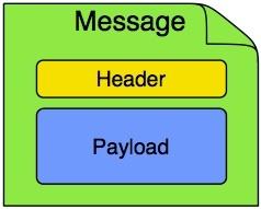 Hot folder - Technical Operations - SCN Wiki