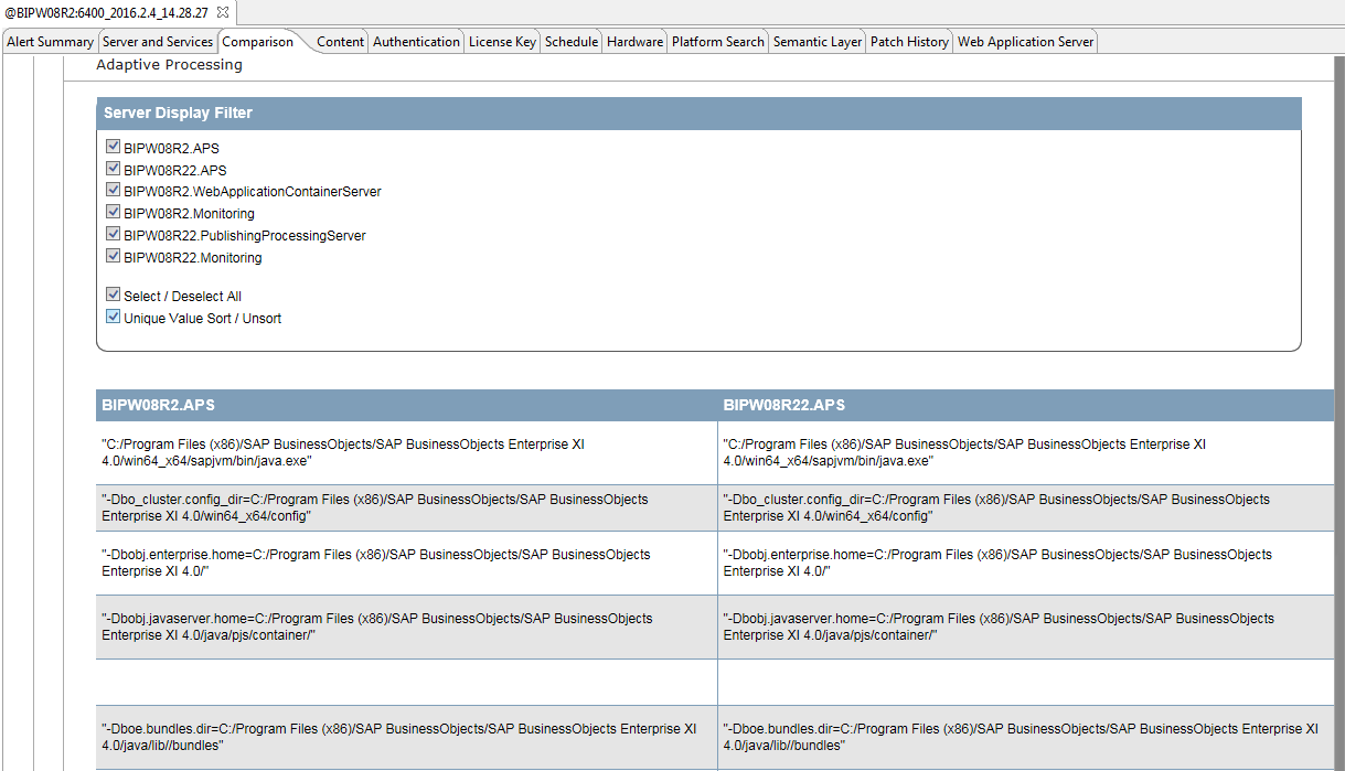 Server Comparison Analysis - Business Intelligence