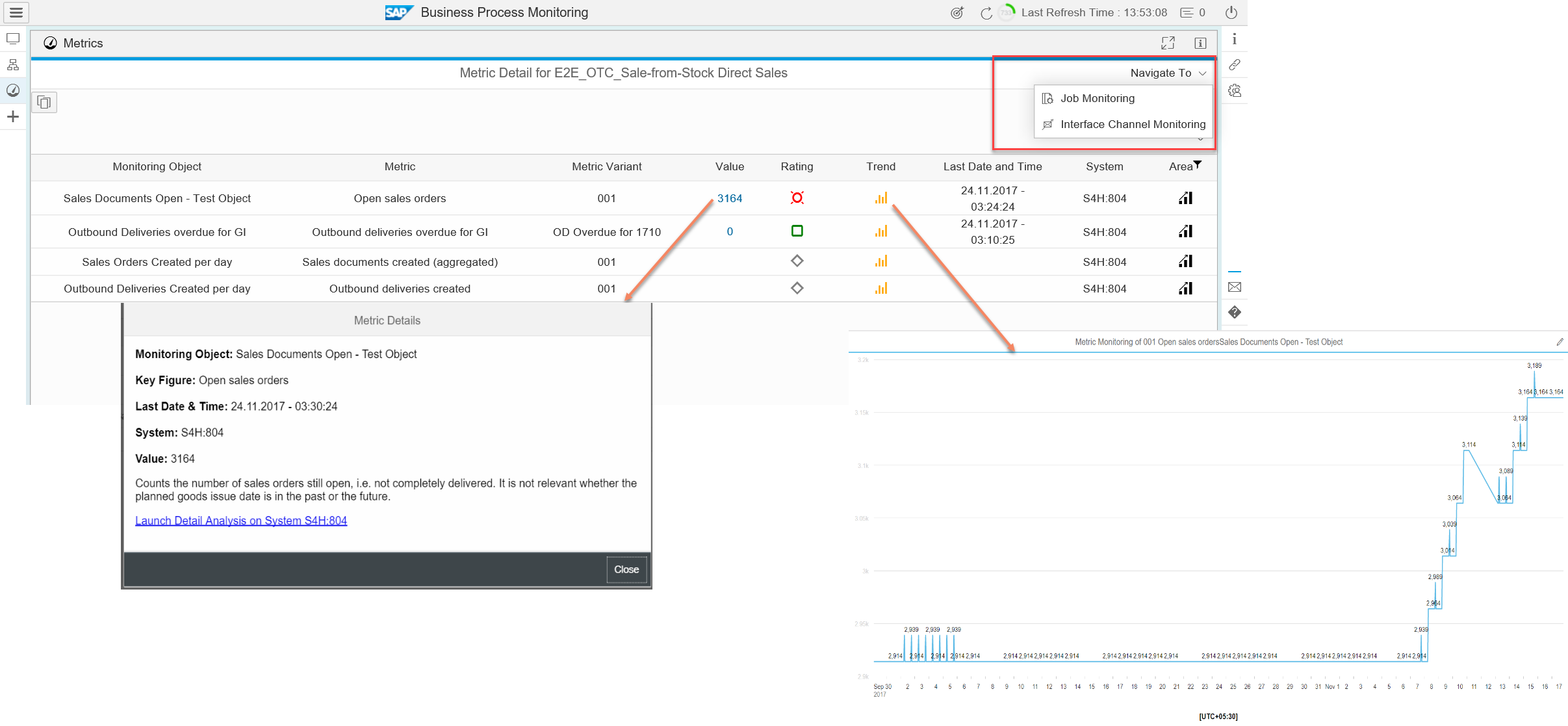 Business Process Monitoring from 7.2 SPS 5 and SPS 6