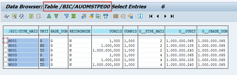 Unit Conversion: Example I - SAP NetWeaver Business
