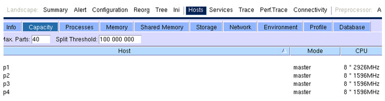 Analyze High CPU Usage - BWA Troubleshooting - SAP NetWeaver