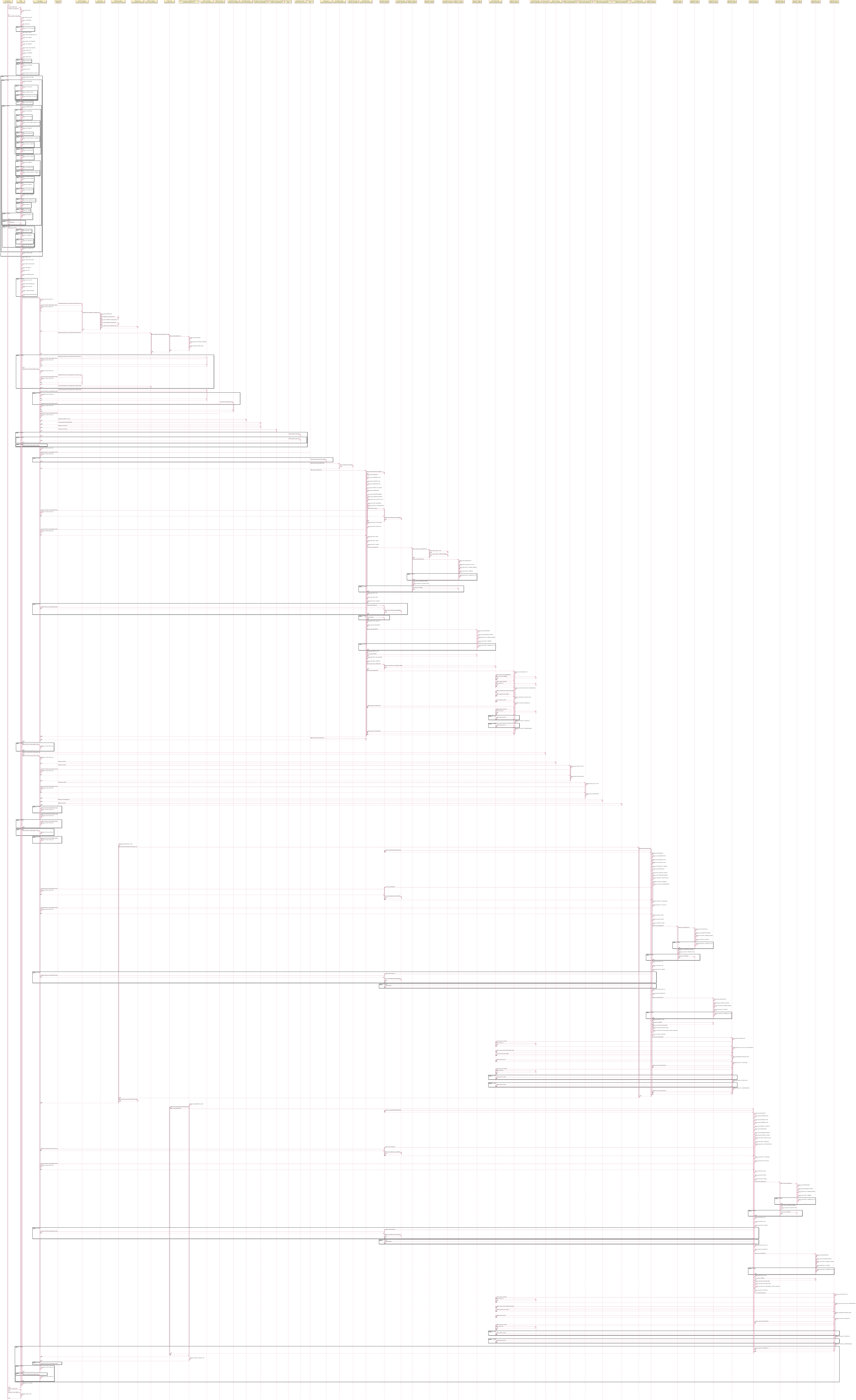 Abap trace to plantuml sequence diagram code gallery scn wiki this leads to a short feedback loop and learning is enjoyable if the image is not ccuart Image collections