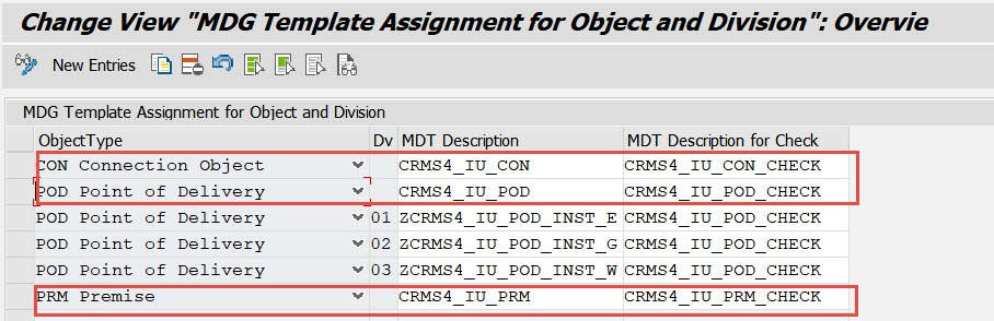 Cannot create Connection object, Premise or Point of Delivery