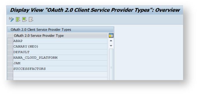 Access Atlassian Jira Cloud Platform using the OAuth 2 0