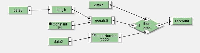 Message Mapping Format Number - Wiki - SCN Wiki