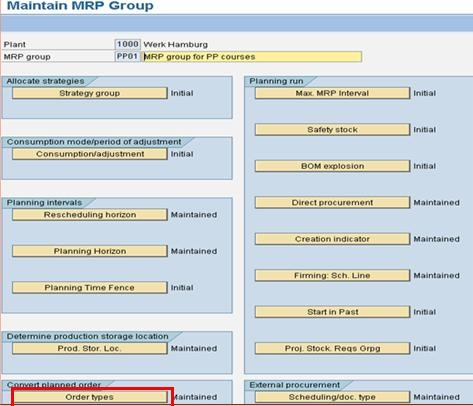 material requirements planning of honda Material requirements planning (mrp) is a computer-based inventory management system designed to assist production managers in scheduling and placing orders for items of dependent demand.