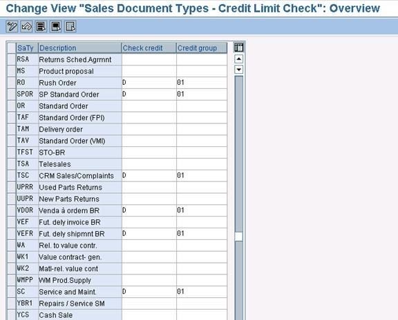 sales management  wiki