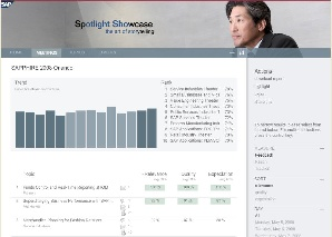 Spotlight Overview - SAP Imagineering - SCN Wiki