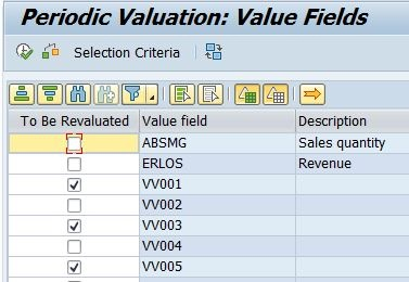 Ke27 periodic valuation erp financials scn wiki this line item is then valuated using the current date if you flag periodic valuation then the line item is valuated using the original posting date for urtaz Choice Image