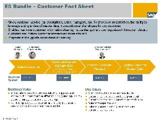 Customer Fact Sheet Enterprise Services Wiki Scn Wiki
