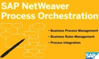 Sap Netweaver Process Orchestration Netweaver Technology Scn Wiki