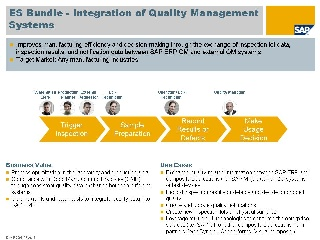 Integration Of Quality Management Systems Enterprise